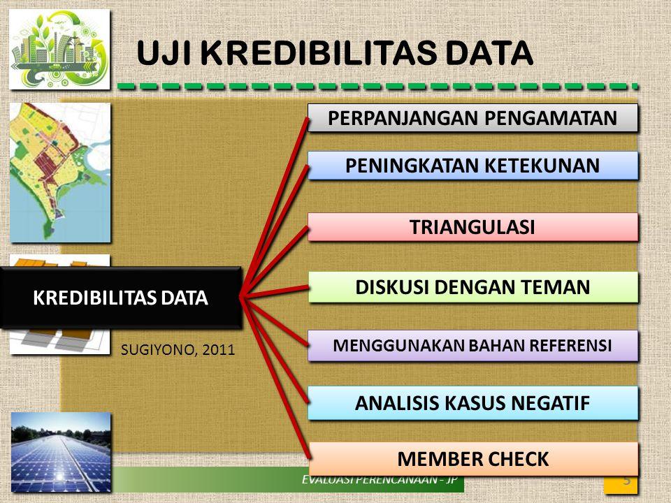 EVALUASI PERENCANAAN - JP UJI KREDIBILITAS DATA 5 KREDIBILITAS DATA PERPANJANGAN PENGAMATAN PENINGKATAN KETEKUNAN TRIANGULASI DISKUSI DENGAN TEMAN ANA