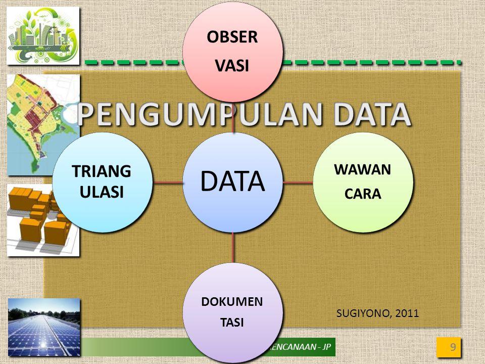 EVALUASI PERENCANAAN - JP 9 DATA OBSER VASI WAWAN CARA DOKUMEN TASI TRIANG ULASI SUGIYONO, 2011