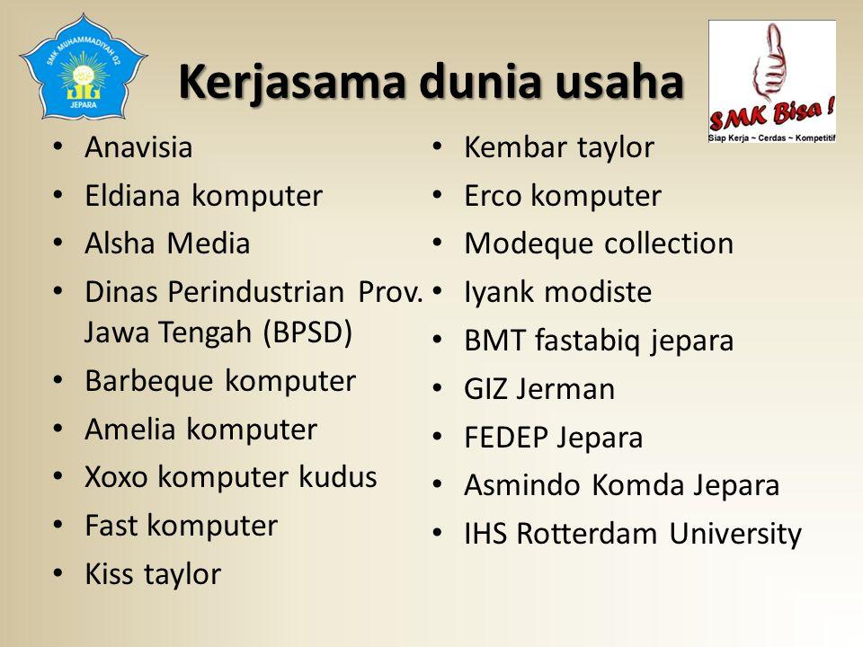 Kerjasama dunia usaha • Anavisia • Eldiana komputer • Alsha Media • Dinas Perindustrian Prov. Jawa Tengah (BPSD) • Barbeque komputer • Amelia komputer