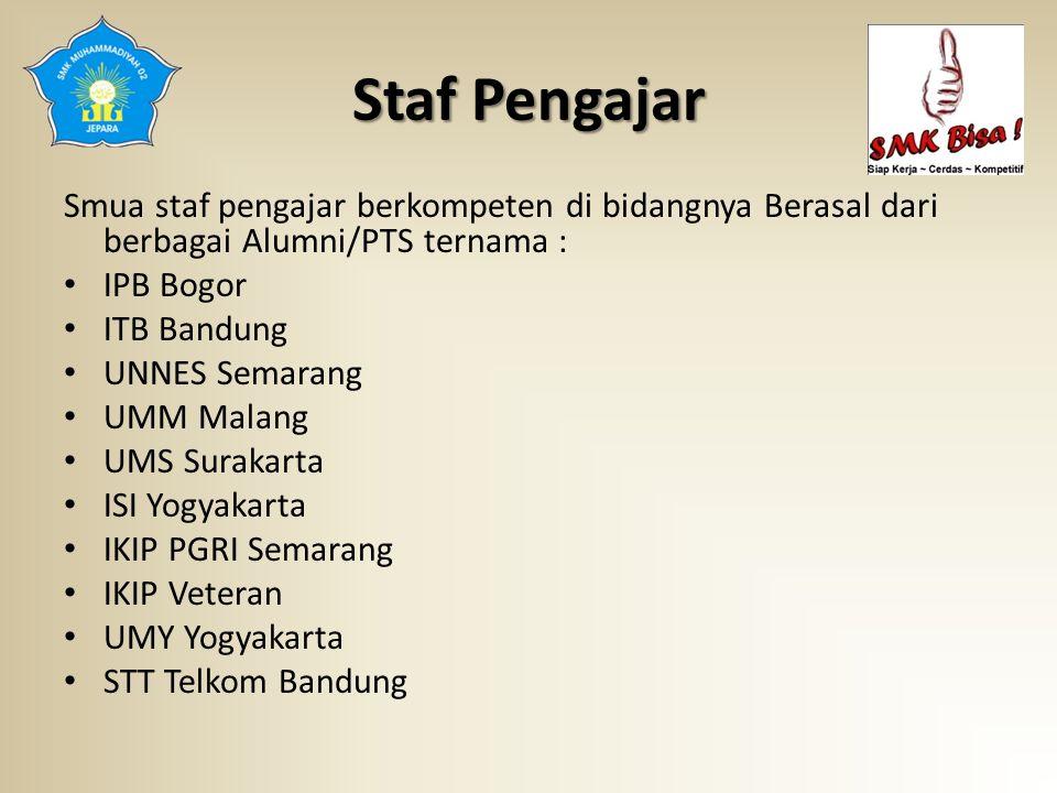 Staf Pengajar Smua staf pengajar berkompeten di bidangnya Berasal dari berbagai Alumni/PTS ternama : • IPB Bogor • ITB Bandung • UNNES Semarang • UMM