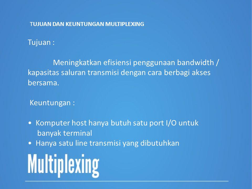 Tujuan : Meningkatkan efisiensi penggunaan bandwidth / kapasitas saluran transmisi dengan cara berbagi akses bersama. Keuntungan : • Komputer host han