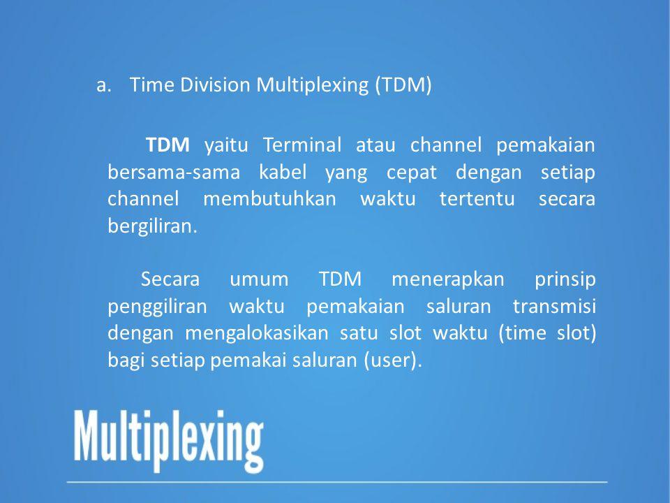 TDM yaitu Terminal atau channel pemakaian bersama-sama kabel yang cepat dengan setiap channel membutuhkan waktu tertentu secara bergiliran. Secara umu