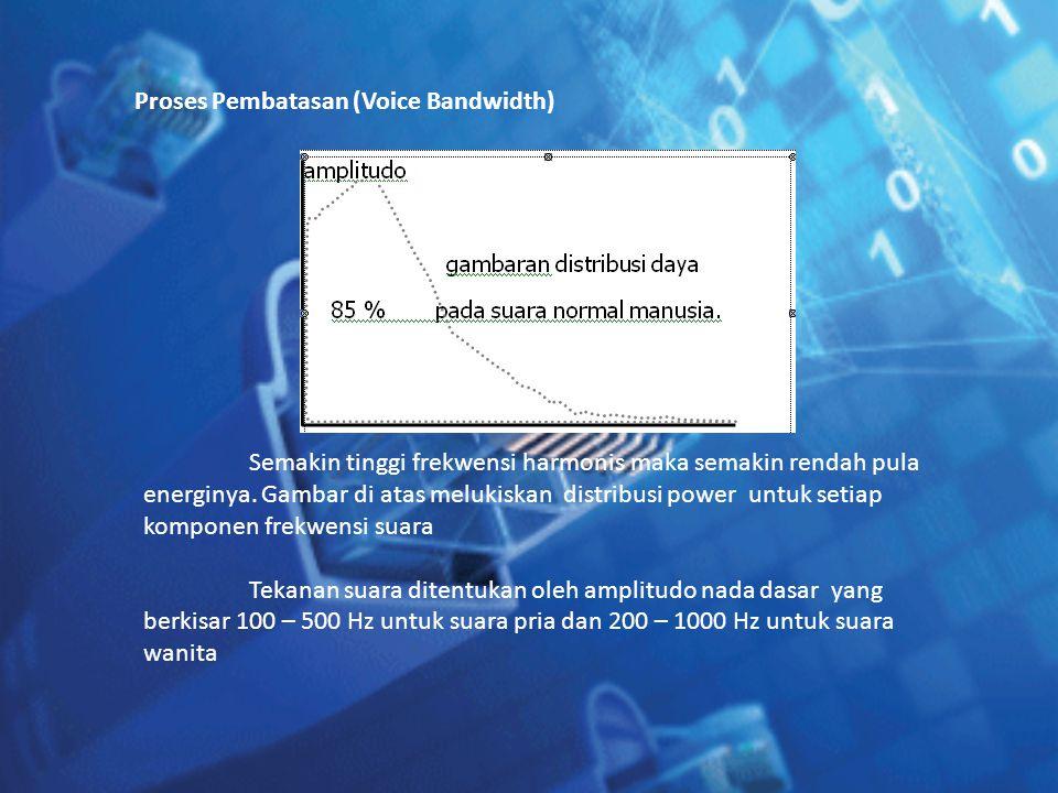 Proses Pembatasan (Voice Bandwidth) Semakin tinggi frekwensi harmonis maka semakin rendah pula energinya. Gambar di atas melukiskan distribusi power u