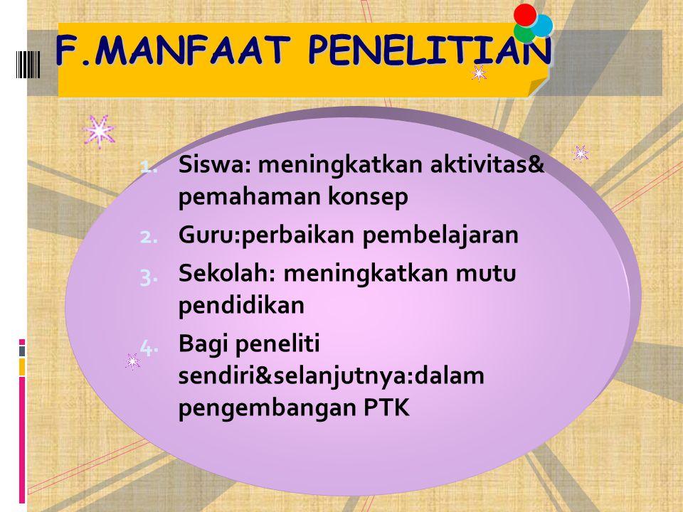 F.MANFAAT PENELITIAN 1.Siswa: meningkatkan aktivitas& pemahaman konsep 2.
