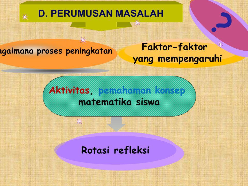 D.PERUMUSAN MASALAH Bagaimana proses peningkatan Rotasi refleksi Faktor-faktor yang mempengaruhi .