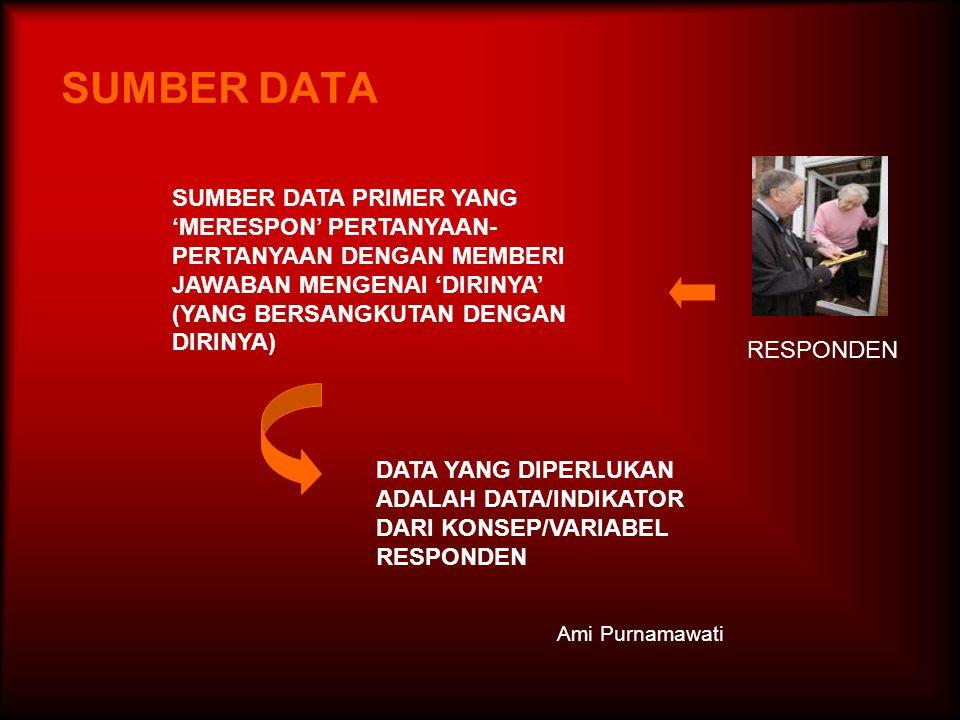 SUMBER DATA RESPONDEN SUMBER DATA PRIMER YANG 'MERESPON' PERTANYAAN- PERTANYAAN DENGAN MEMBERI JAWABAN MENGENAI 'DIRINYA' (YANG BERSANGKUTAN DENGAN DI