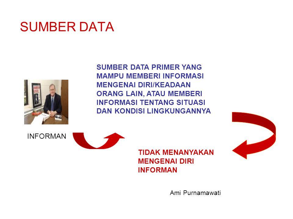 SUMBER DATA INFORMAN TIDAK MENANYAKAN MENGENAI DIRI INFORMAN SUMBER DATA PRIMER YANG MAMPU MEMBERI INFORMASI MENGENAI DIRI/KEADAAN ORANG LAIN, ATAU ME