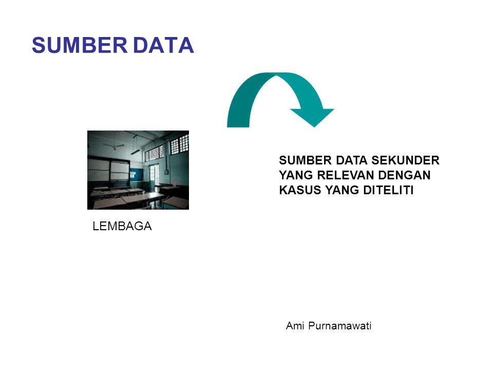 SUMBER DATA SUMBER DATA SEKUNDER YANG RELEVAN DENGAN KASUS YANG DITELITI LEMBAGA Ami Purnamawati