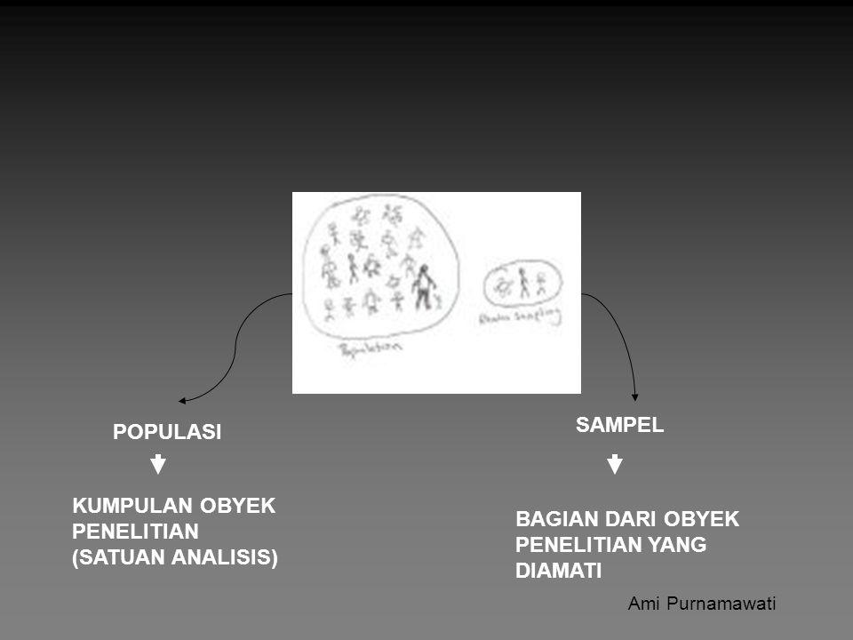 POPULASI SAMPEL KUMPULAN OBYEK PENELITIAN (SATUAN ANALISIS) BAGIAN DARI OBYEK PENELITIAN YANG DIAMATI Ami Purnamawati