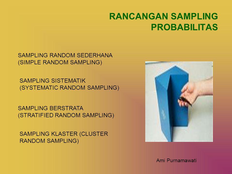 RANCANGAN SAMPLING PROBABILITAS SAMPLING RANDOM SEDERHANA (SIMPLE RANDOM SAMPLING) SAMPLING SISTEMATIK (SYSTEMATIC RANDOM SAMPLING) SAMPLING BERSTRATA