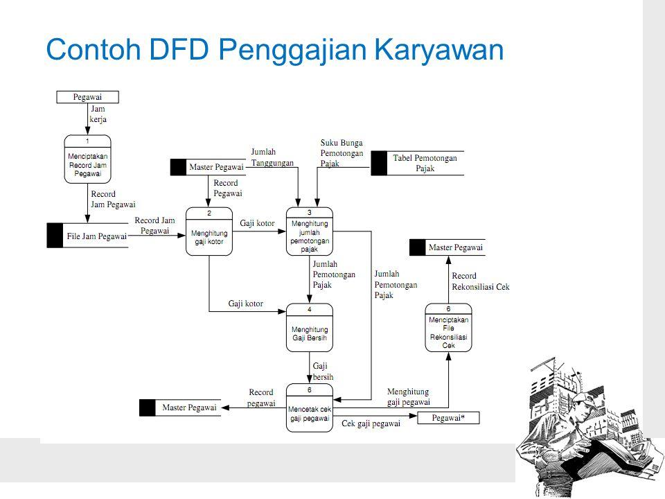 Contoh DFD Penggajian Karyawan