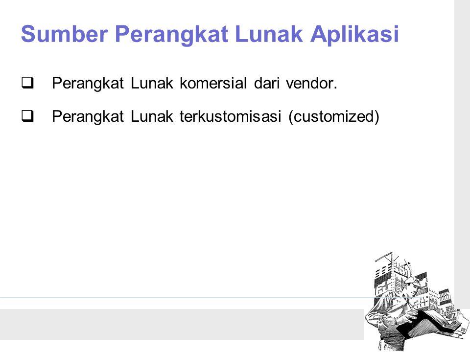 Sumber Perangkat Lunak Aplikasi  Perangkat Lunak komersial dari vendor.  Perangkat Lunak terkustomisasi (customized)