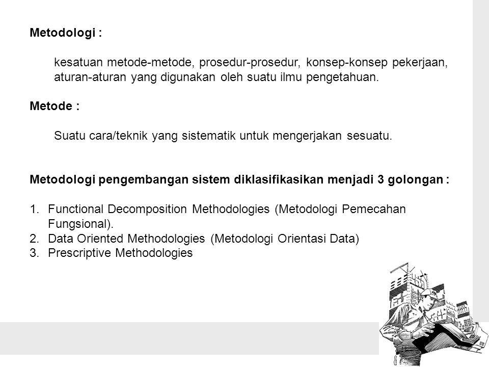 Metodologi : kesatuan metode-metode, prosedur-prosedur, konsep-konsep pekerjaan, aturan-aturan yang digunakan oleh suatu ilmu pengetahuan.