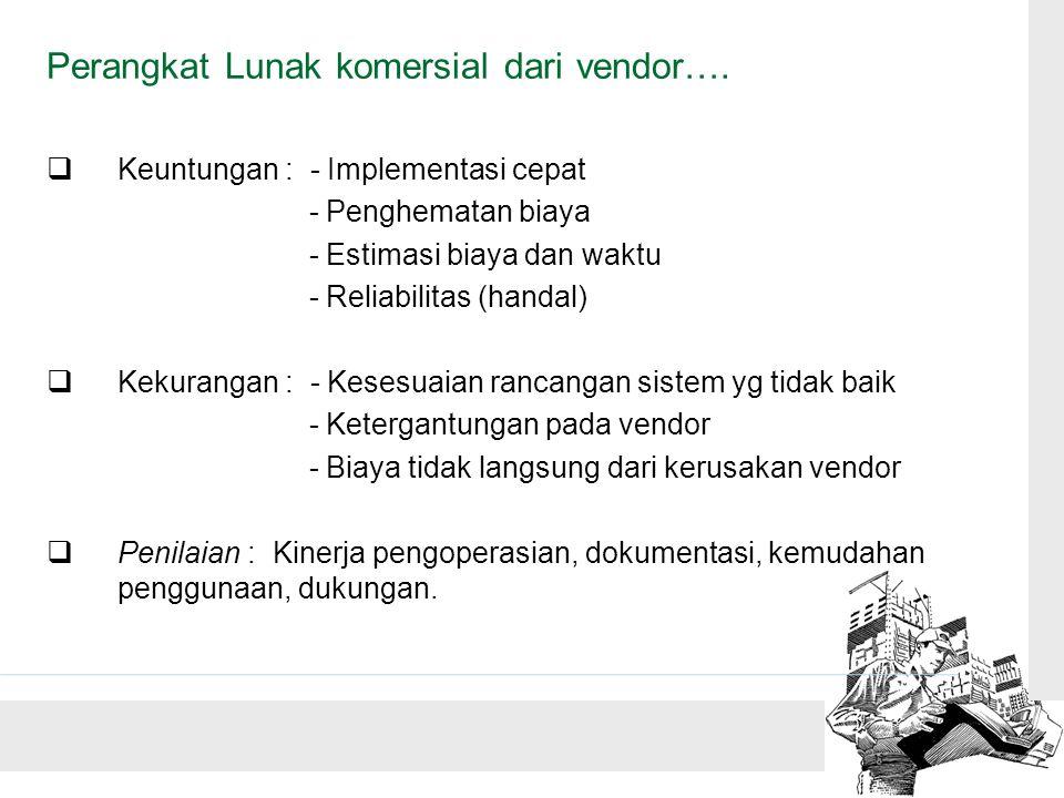 Perangkat Lunak komersial dari vendor….  Keuntungan : - Implementasi cepat - Penghematan biaya - Estimasi biaya dan waktu - Reliabilitas (handal)  K