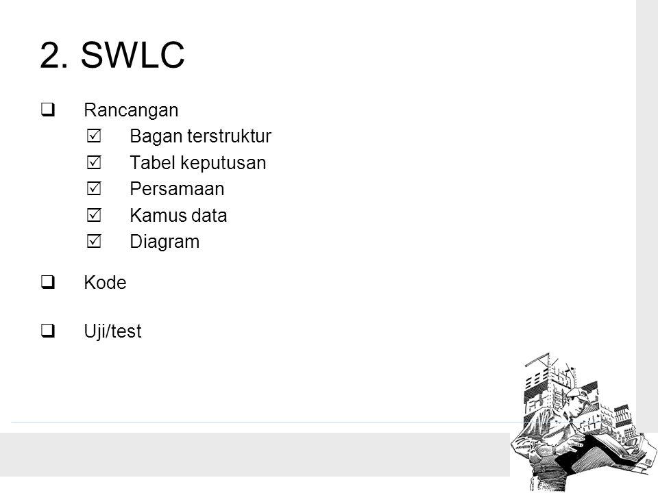 2. SWLC  Rancangan  Bagan terstruktur  Tabel keputusan  Persamaan  Kamus data  Diagram  Kode  Uji/test