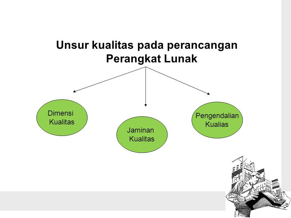 Unsur kualitas pada perancangan Perangkat Lunak Dimensi Kualitas Jaminan Kualitas Pengendalian Kualias