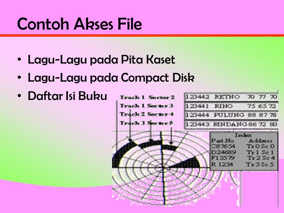Contoh Akses File • Lagu-Lagu pada Pita Kaset • Lagu-Lagu pada Compact Disk • Daftar Isi Buku
