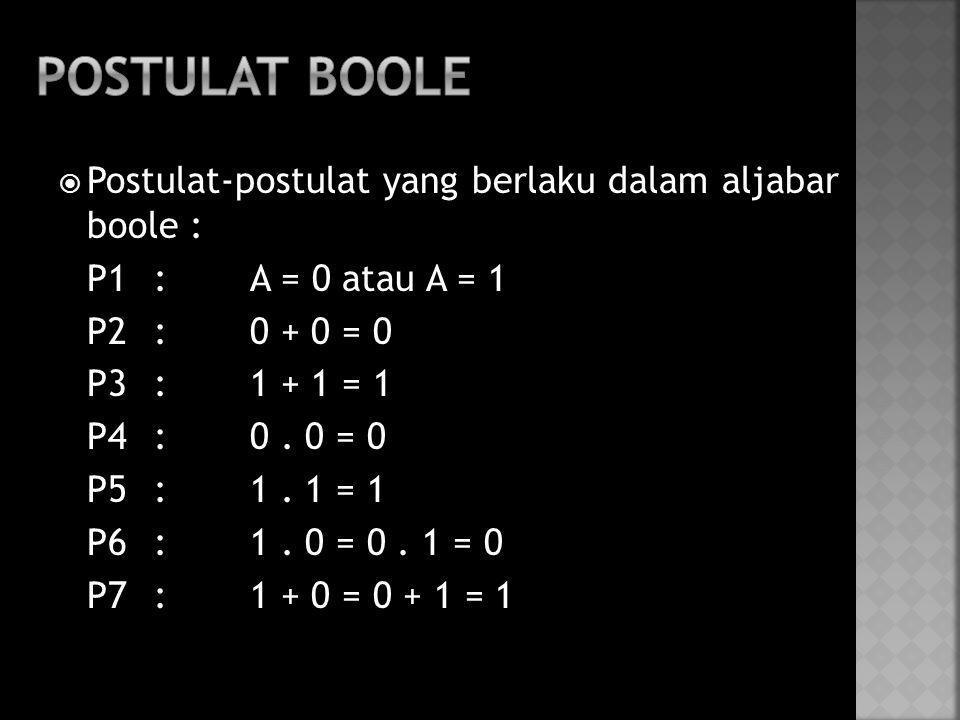  Postulat-postulat yang berlaku dalam aljabar boole : P1:A = 0 atau A = 1 P2 :0 + 0 = 0 P3 :1 + 1 = 1 P4 :0. 0 = 0 P5 :1. 1 = 1 P6:1. 0 = 0. 1 = 0 P7