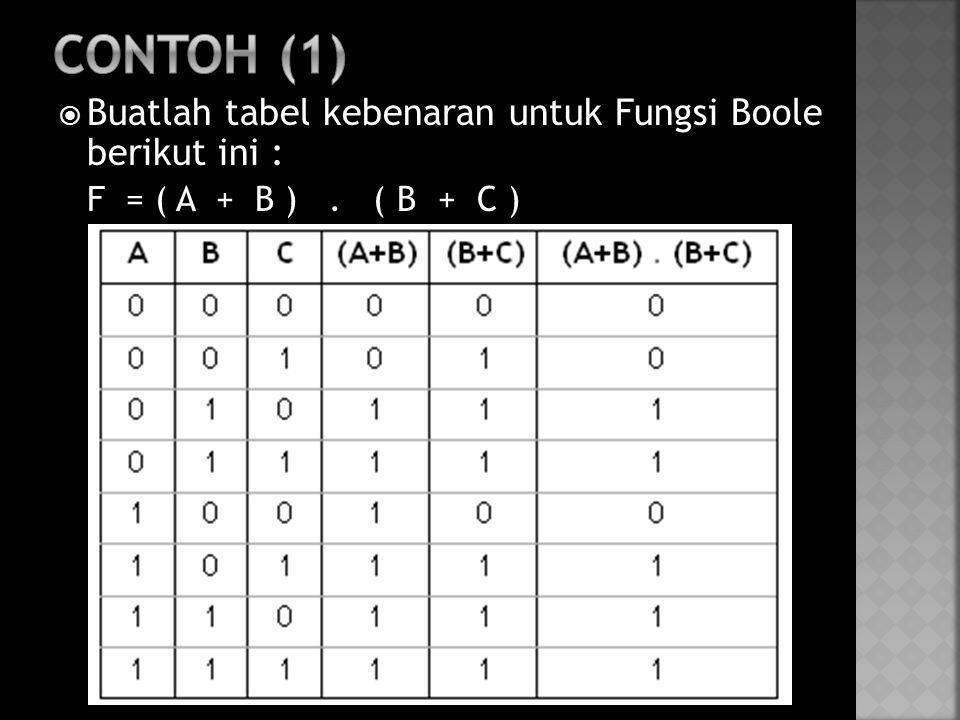  Buatlah tabel kebenaran untuk Fungsi Boole berikut ini : F = ( A + B ). ( B + C )