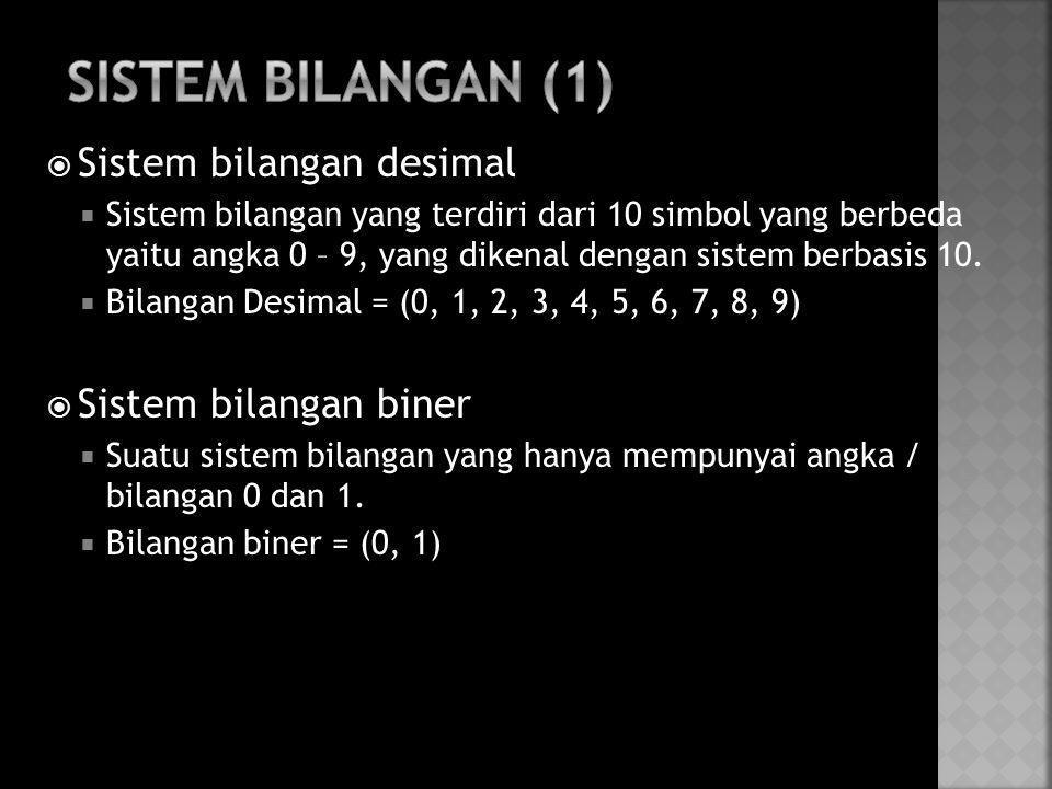  Sistem bilangan desimal  Sistem bilangan yang terdiri dari 10 simbol yang berbeda yaitu angka 0 – 9, yang dikenal dengan sistem berbasis 10.  Bila