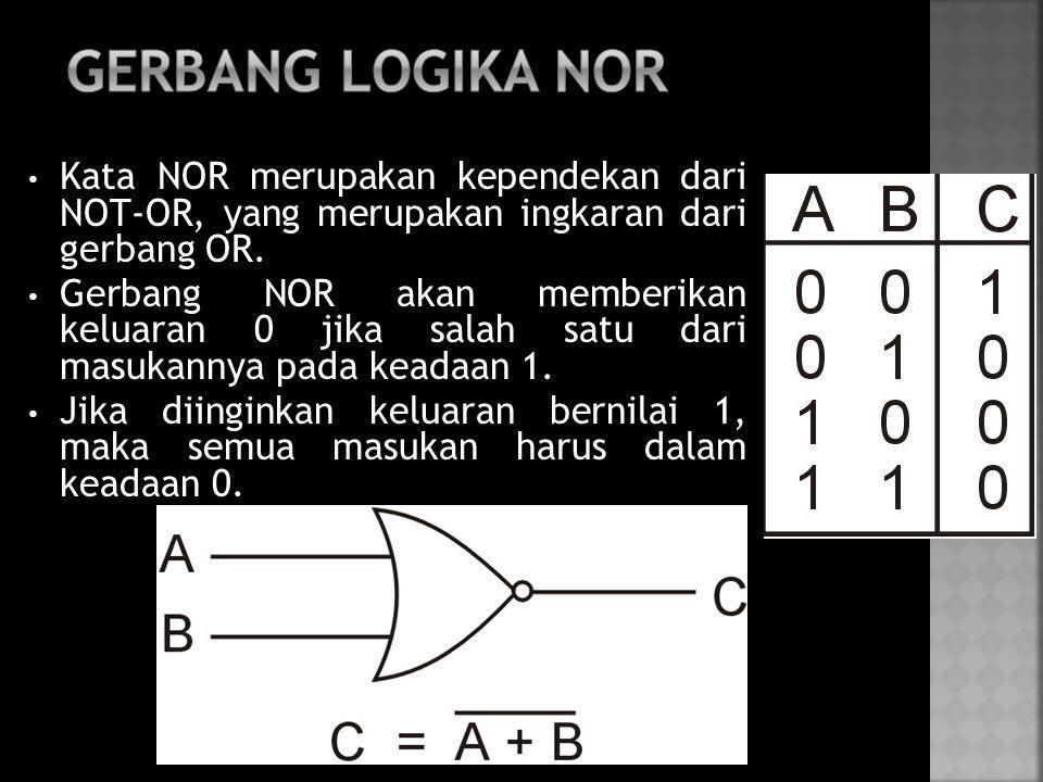 • Kata NOR merupakan kependekan dari NOT-OR, yang merupakan ingkaran dari gerbang OR. • Gerbang NOR akan memberikan keluaran 0 jika salah satu dari ma