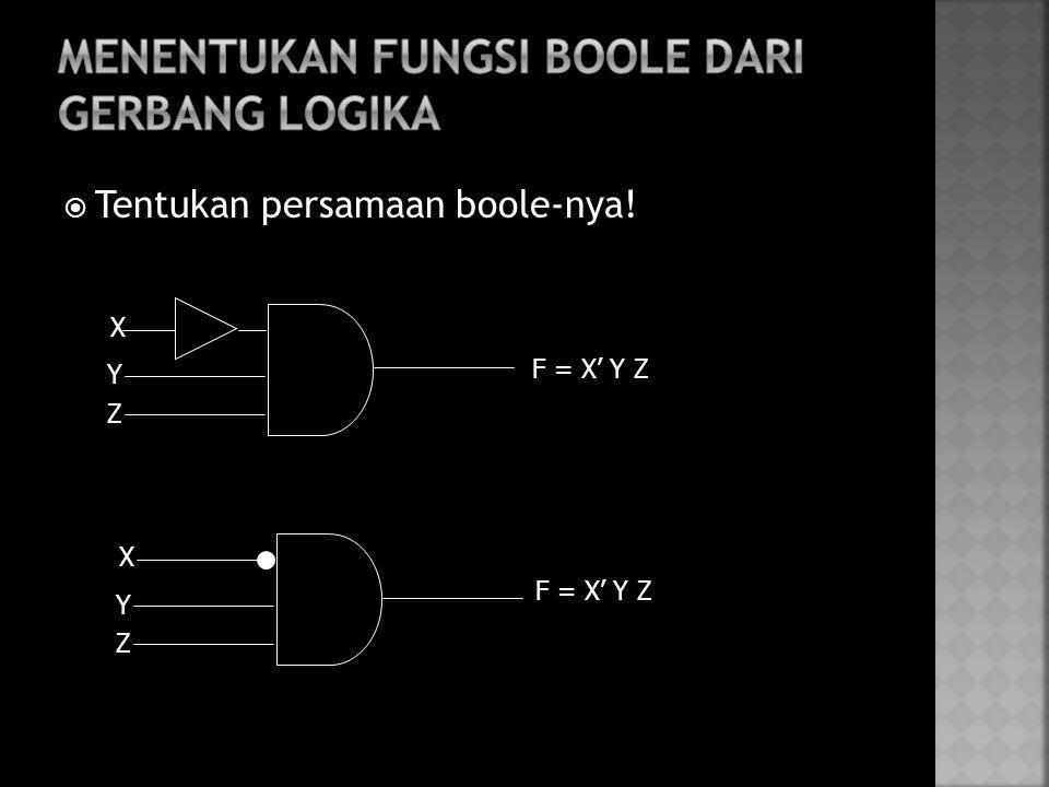  Tentukan persamaan boole-nya! F = X' Y Z X Y Z X Y Z