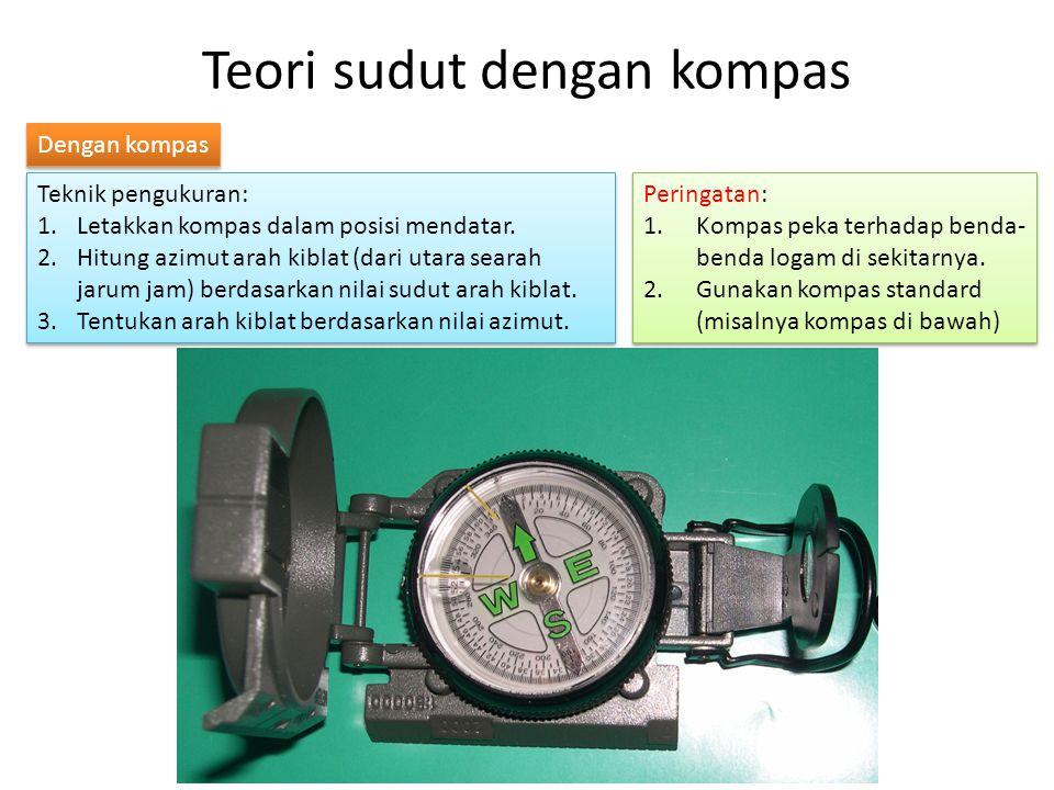 Teori sudut dengan kompas Dengan kompas Peringatan: 1.Kompas peka terhadap benda- benda logam di sekitarnya.