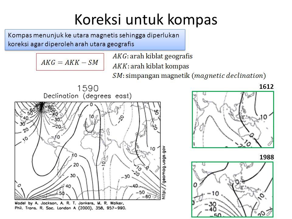 Koreksi untuk kompas 1988 1612 Kompas menunjuk ke utara magnetis sehingga diperlukan koreksi agar diperoleh arah utara geografis