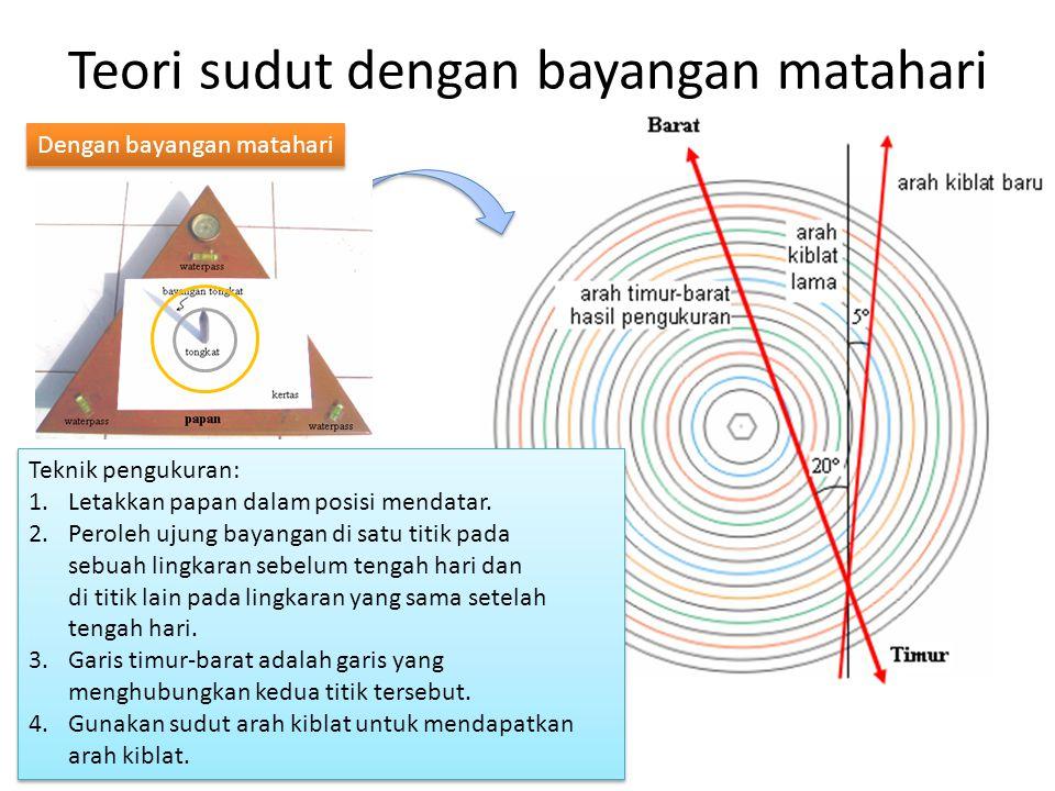 Teori sudut dengan bayangan matahari Dengan bayangan matahari Teknik pengukuran: 1.Letakkan papan dalam posisi mendatar.