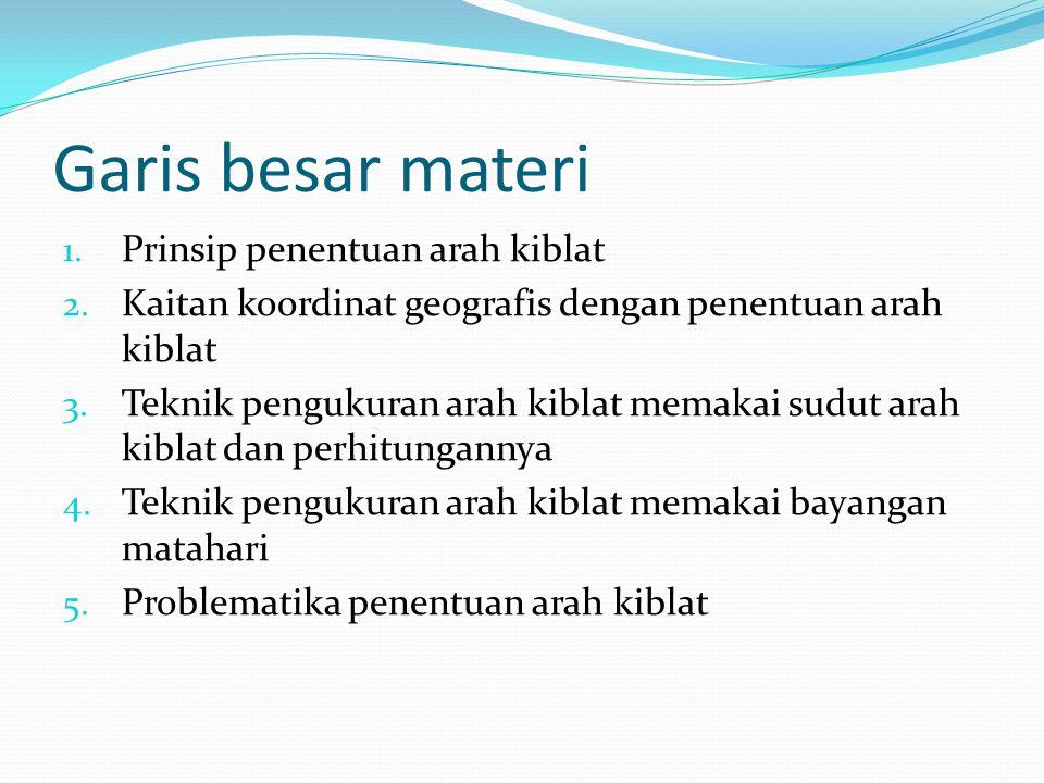 Garis besar materi 1.Prinsip penentuan arah kiblat 2.