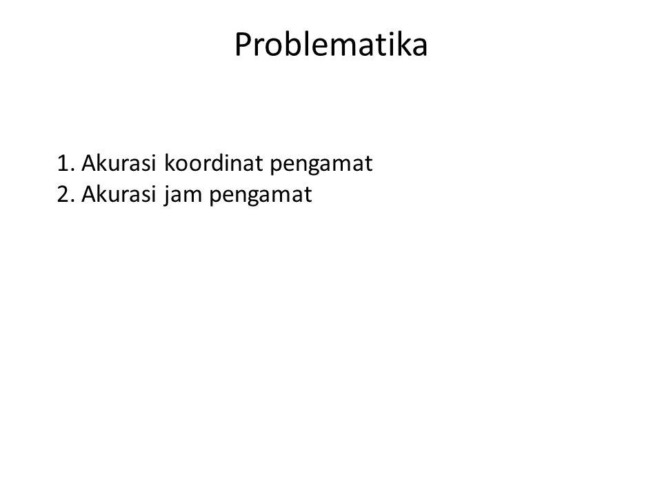 Problematika 1.Akurasi koordinat pengamat 2.Akurasi jam pengamat