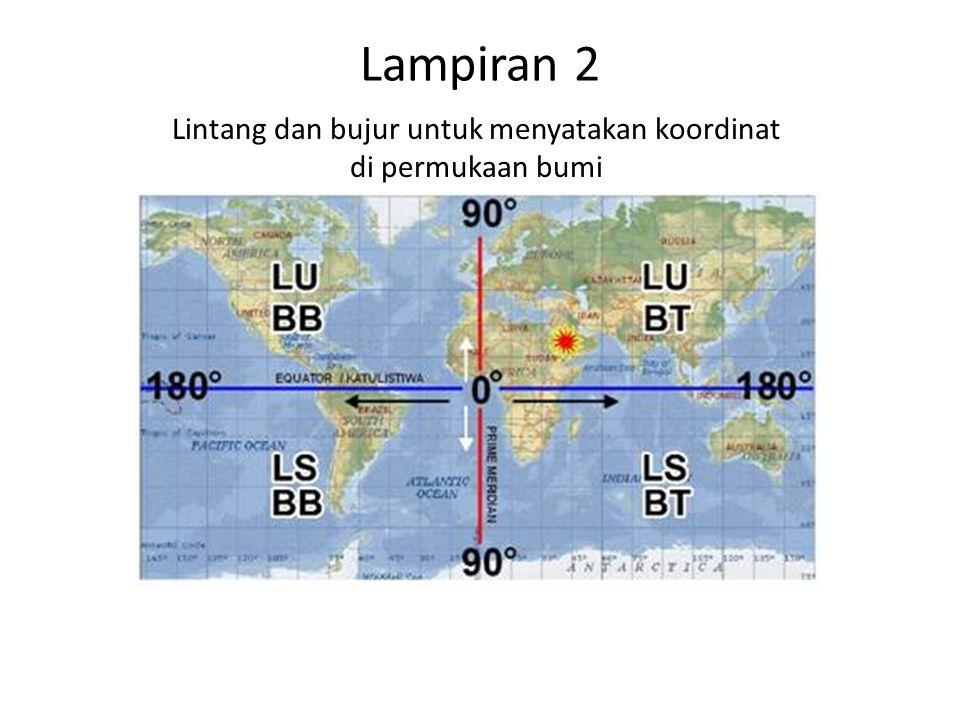 Lampiran 2 Lintang dan bujur untuk menyatakan koordinat di permukaan bumi