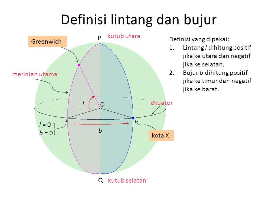 Segitiga bola Rumus cosinus Variasi rumus cosinus: Rumus sinus A B C b c a O Konsep segitiga bola diperlukan untuk menurunkan persamaan arah kiblat