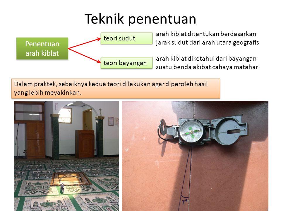 Contoh perhitungan arah kiblat dengan formula sudut arah kiblat Menentukan arah kiblat dari kota Bandung dari utara ke barat Mekah Bandung Mekah Bandung K M B m b