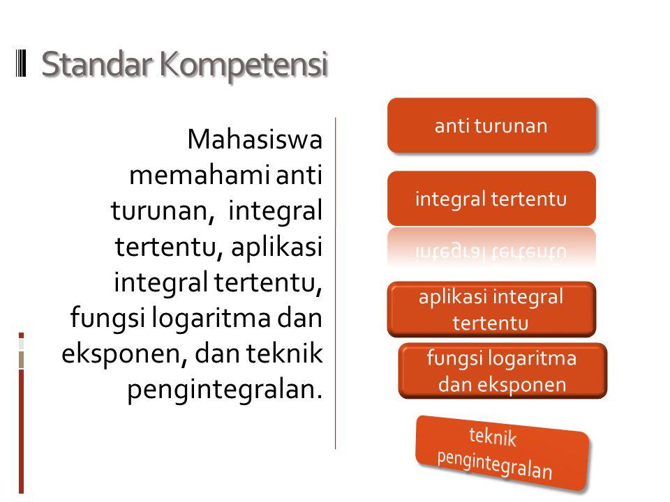 Standar Kompetensi Mahasiswa memahami anti turunan, integral tertentu, aplikasi integral tertentu, fungsi logaritma dan eksponen, dan teknik penginteg