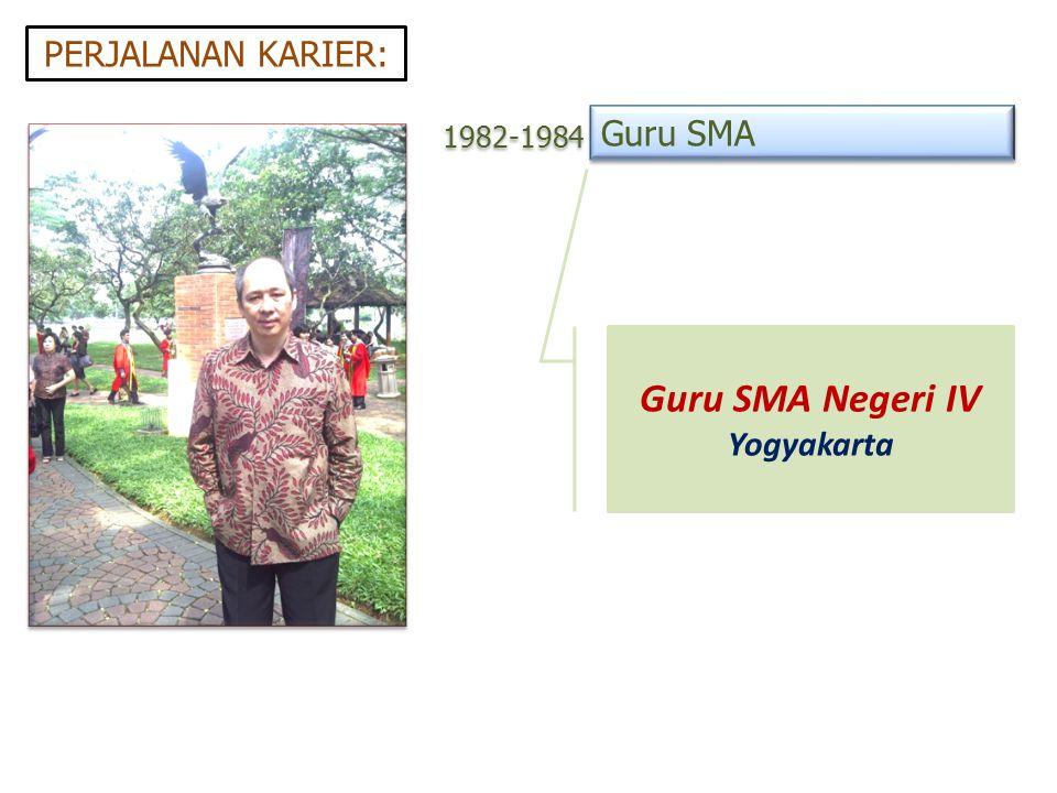 Guru SMA 1982-1984 PERJALANAN KARIER: Asisten dosen Fakultas Teknik - UGM Yogyakarta