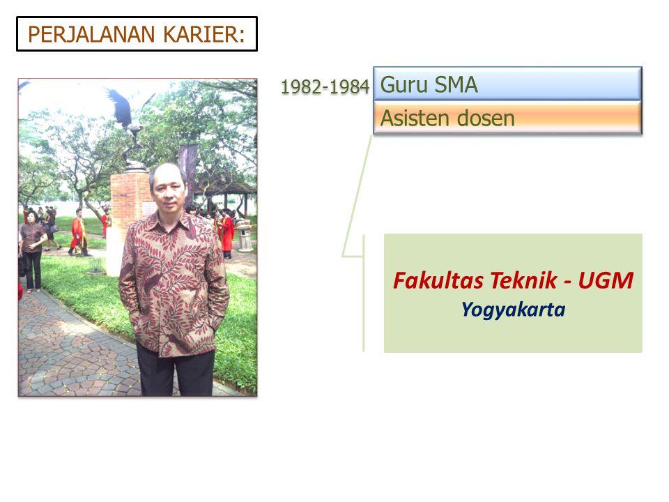 Guru SMA 1982-1984 PERJALANAN KARIER: 1984-1986 System engineer Asisten dosen Computerland Jakarta (IBM Computer)