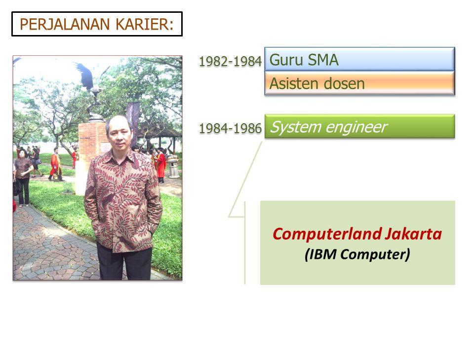 Guru SMA 1982-1984 PERJALANAN KARIER: 1984-1986 1986-1987 System engineer Edp manager Asisten dosen PT.