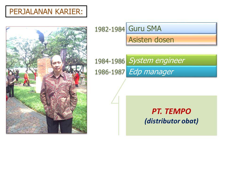 Guru SMA 1982-1984 PERJALANAN KARIER: 1984-1986 1986-1987 1987-1999 System engineer Edp manager IT consultant Asisten dosen PT.