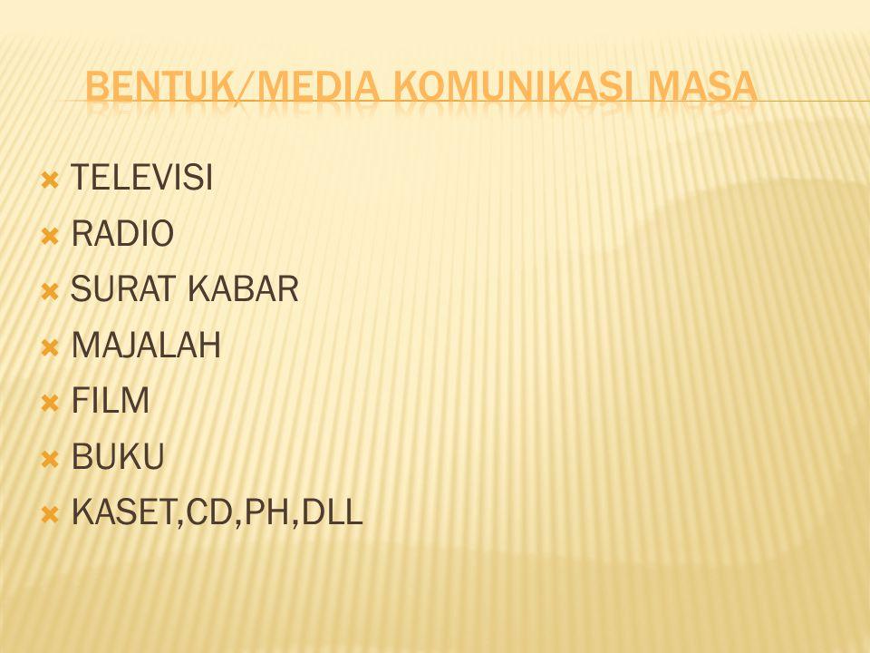  TELEVISI  RADIO  SURAT KABAR  MAJALAH  FILM  BUKU  KASET,CD,PH,DLL