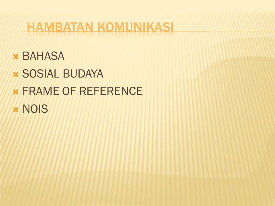  BAHASA  SOSIAL BUDAYA  FRAME OF REFERENCE  NOIS