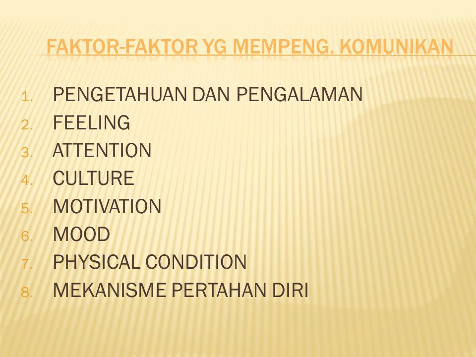 1.PENGETAHUAN DAN PENGALAMAN 2. FEELING 3. ATTENTION 4.