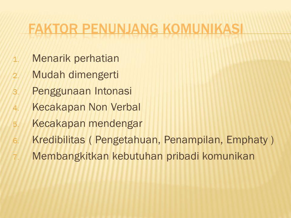 1. Menarik perhatian 2. Mudah dimengerti 3. Penggunaan Intonasi 4. Kecakapan Non Verbal 5. Kecakapan mendengar 6. Kredibilitas ( Pengetahuan, Penampil