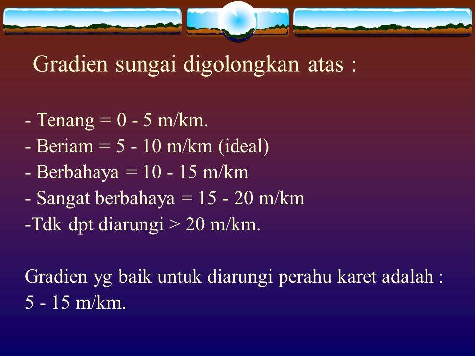 Gradien sungai digolongkan atas : - Tenang = 0 - 5 m/km.