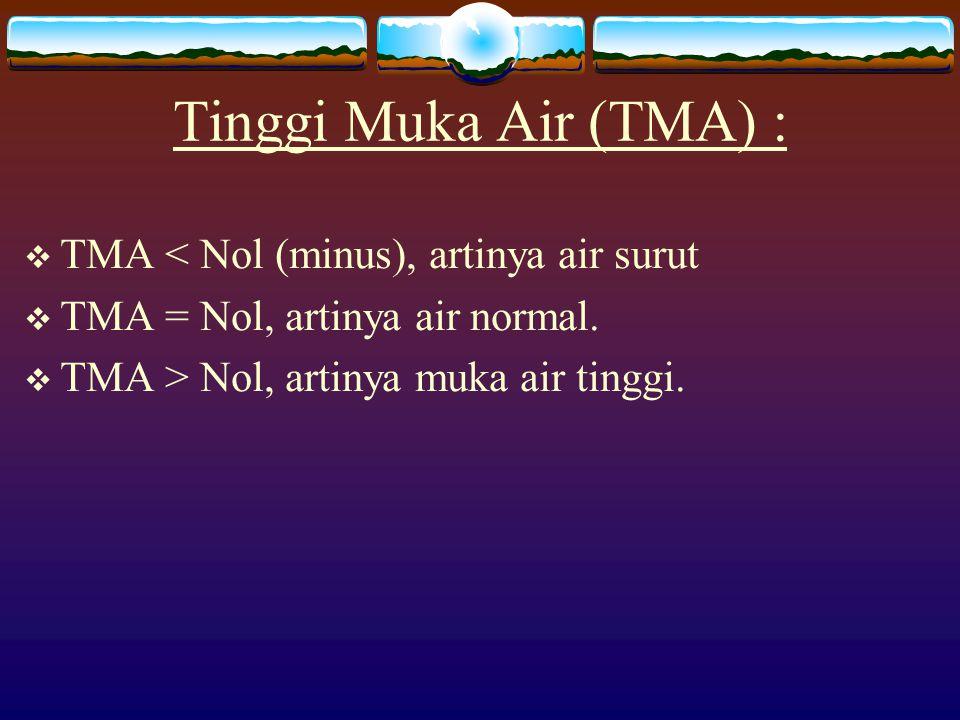 Tinggi Muka Air (TMA) :  TMA < Nol (minus), artinya air surut  TMA = Nol, artinya air normal.