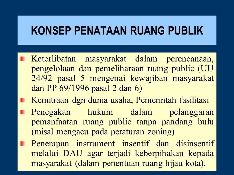 KONSEP PENATAAN RUANG PUBLIK Keterlibatan masyarakat dalam perencanaan, pengelolaan dan pemeliharaan ruang public (UU 24/92 pasal 5 mengenai kewajiban