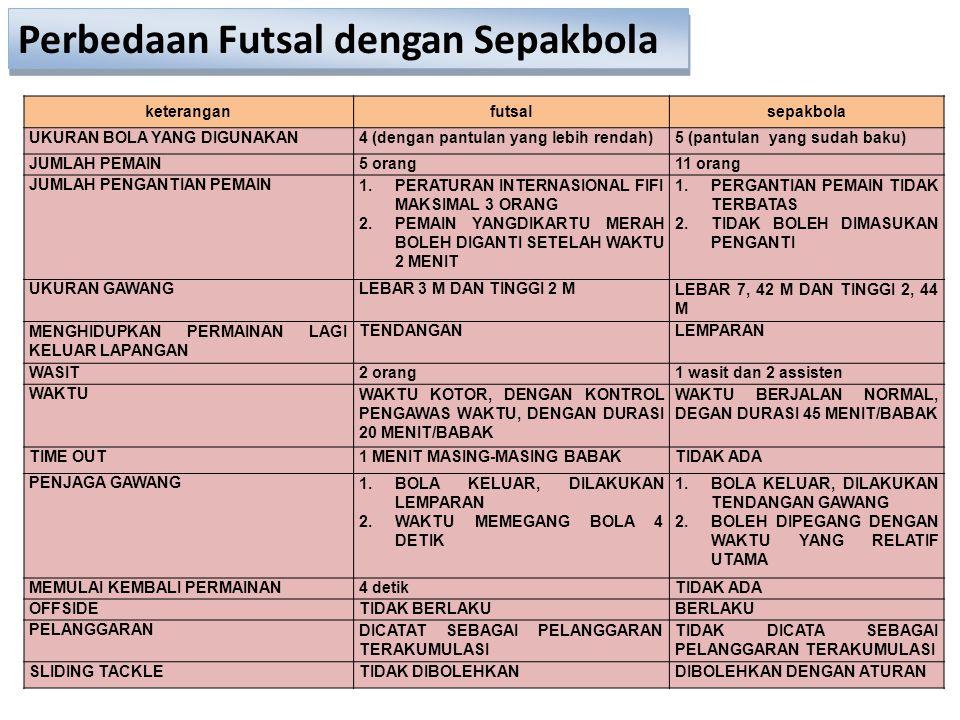 Perbedaan Futsal dengan Sepakbola keteranganfutsalsepakbola UKURAN BOLA YANG DIGUNAKAN4 (dengan pantulan yang lebih rendah)5 (pantulan yang sudah baku