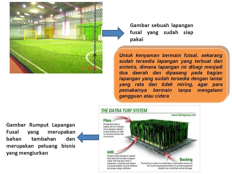 Gambar sebuah lapangan fusal yang sudah siap pakai Gambar Rumput Lapangan Fusal yang merupakan bahan tambahan dan merupakan peluang bisnis yang mengiu