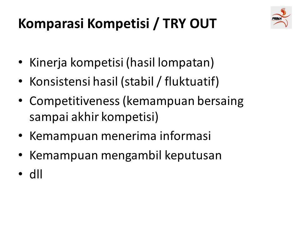 Komparasi Kompetisi / TRY OUT • Kinerja kompetisi (hasil lompatan) • Konsistensi hasil (stabil / fluktuatif) • Competitiveness (kemampuan bersaing sampai akhir kompetisi) • Kemampuan menerima informasi • Kemampuan mengambil keputusan • dll