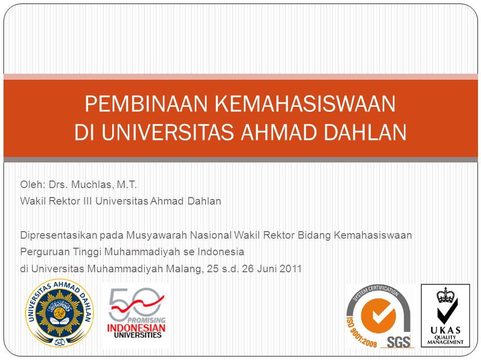 Oleh: Drs. Muchlas, M.T. Wakil Rektor III Universitas Ahmad Dahlan Dipresentasikan pada Musyawarah Nasional Wakil Rektor Bidang Kemahasiswaan Pergurua
